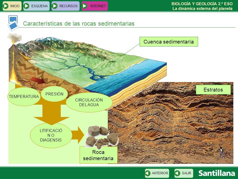 BIOLOGÍA Y GEOLOGÍA 2.º ESO La dinámica externa del planeta LITIFICACIÓ N O DIAGENSIS INICIOESQUEMARECURSOSINTERNET Características de las rocas sedim