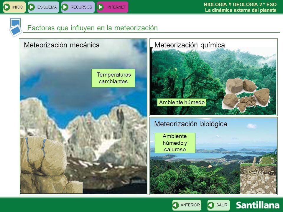 BIOLOGÍA Y GEOLOGÍA 2.º ESO La dinámica externa del planeta Energía del agente geológico INICIOESQUEMARECURSOSINTERNET La erosión SALIRANTERIOR Cascadas Río Cabriel (Cuenca) Resistencia de las rocas Modelado del relieve