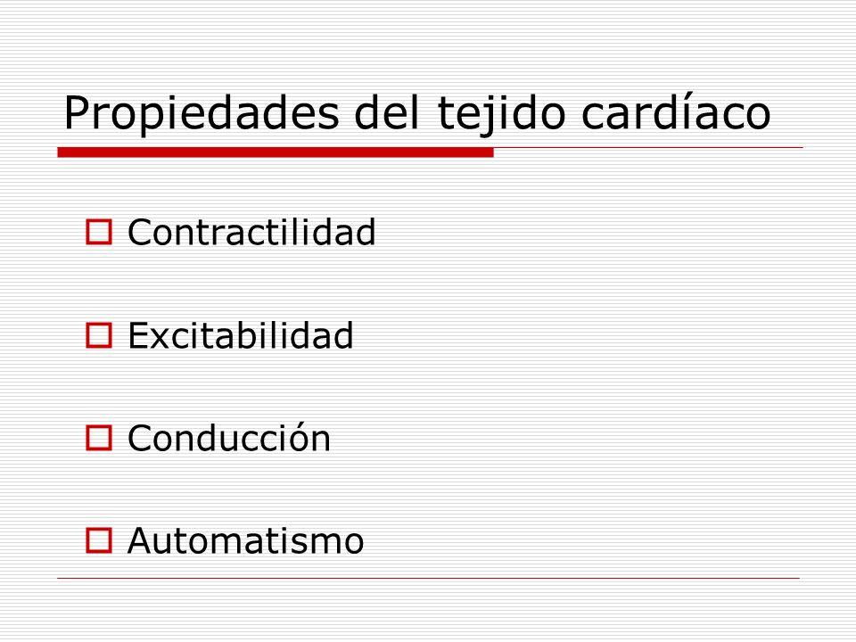 Propiedades del tejido cardíaco Contractilidad Excitabilidad Conducción Automatismo