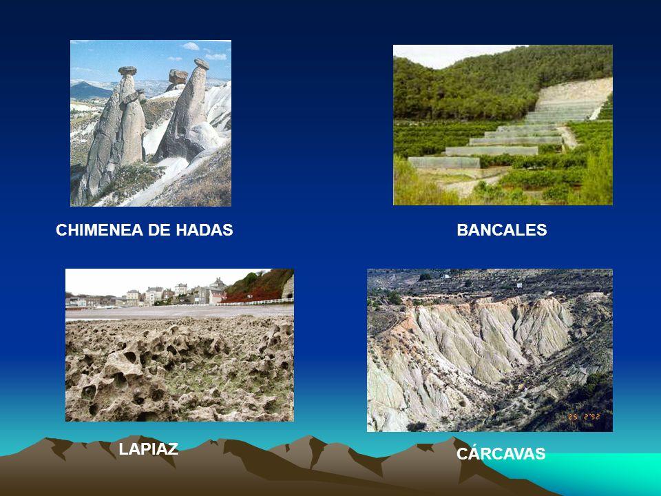 CÁRCAVAS CHIMENEA DE HADAS LAPIAZ BANCALES