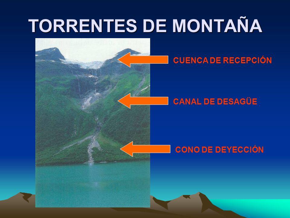 TORRENTES DE MONTAÑA CUENCA DE RECEPCIÓN CANAL DE DESAGÜE CONO DE DEYECCIÓN