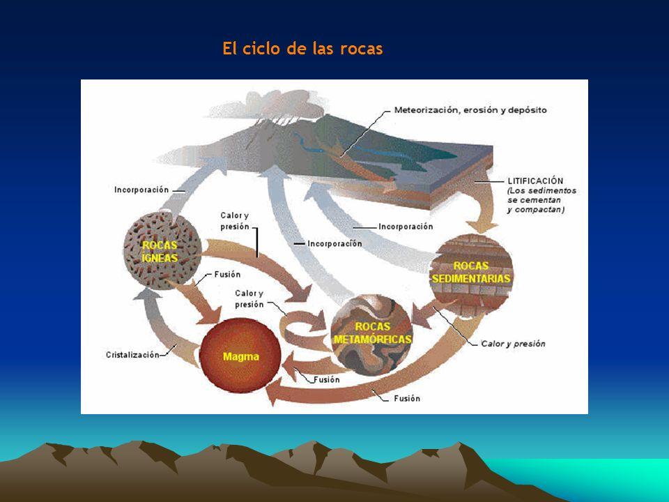 El ciclo de las rocas