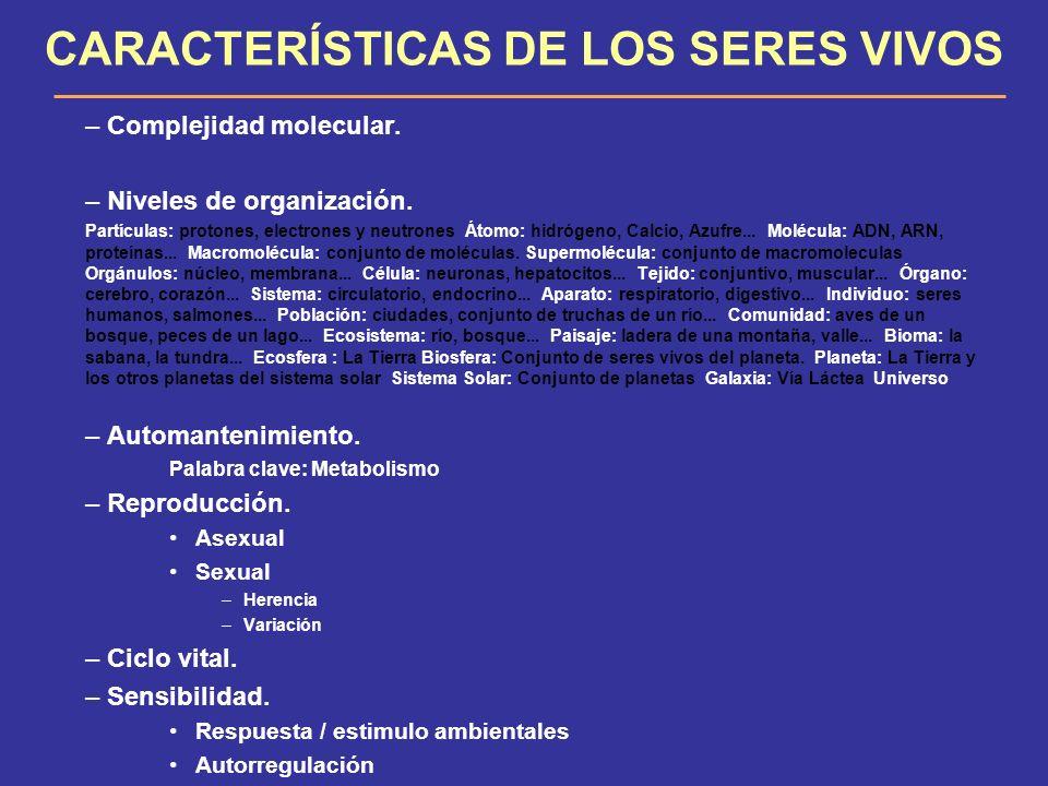 CARACTERÍSTICAS DE LOS SERES VIVOS – Complejidad molecular. – Niveles de organización. Partículas: protones, electrones y neutrones Átomo: hidrógeno,