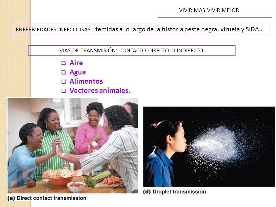 VIVIR MAS VIVIR MEJOR ENFERMEDADES INFECCIOSAS : temidas a lo largo de la historia peste negra, viruela y SIDA… VIAS DE TRANSMISIÓN: CONTACTO DIRECTO