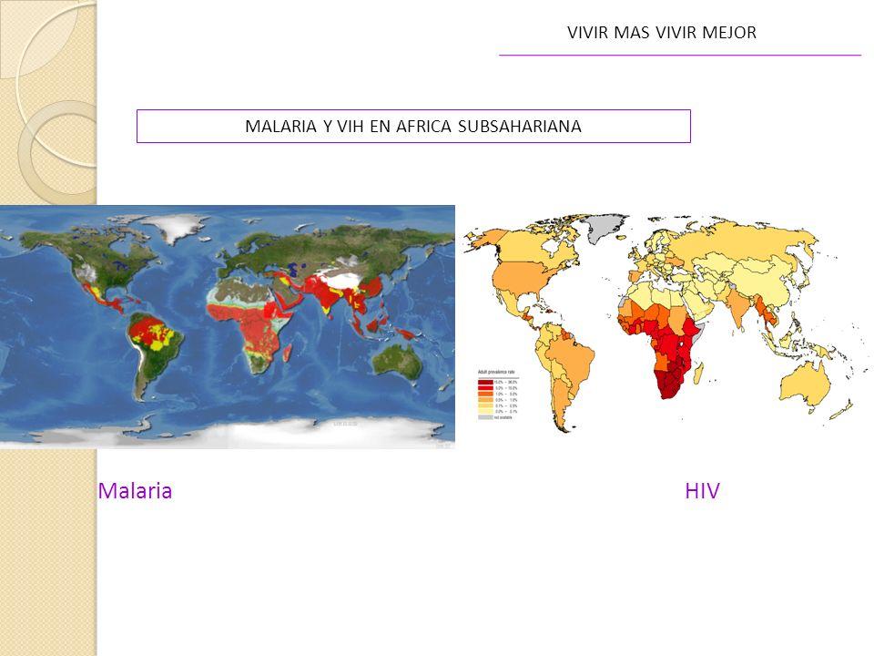 HIVMalaria VIVIR MAS VIVIR MEJOR MALARIA Y VIH EN AFRICA SUBSAHARIANA