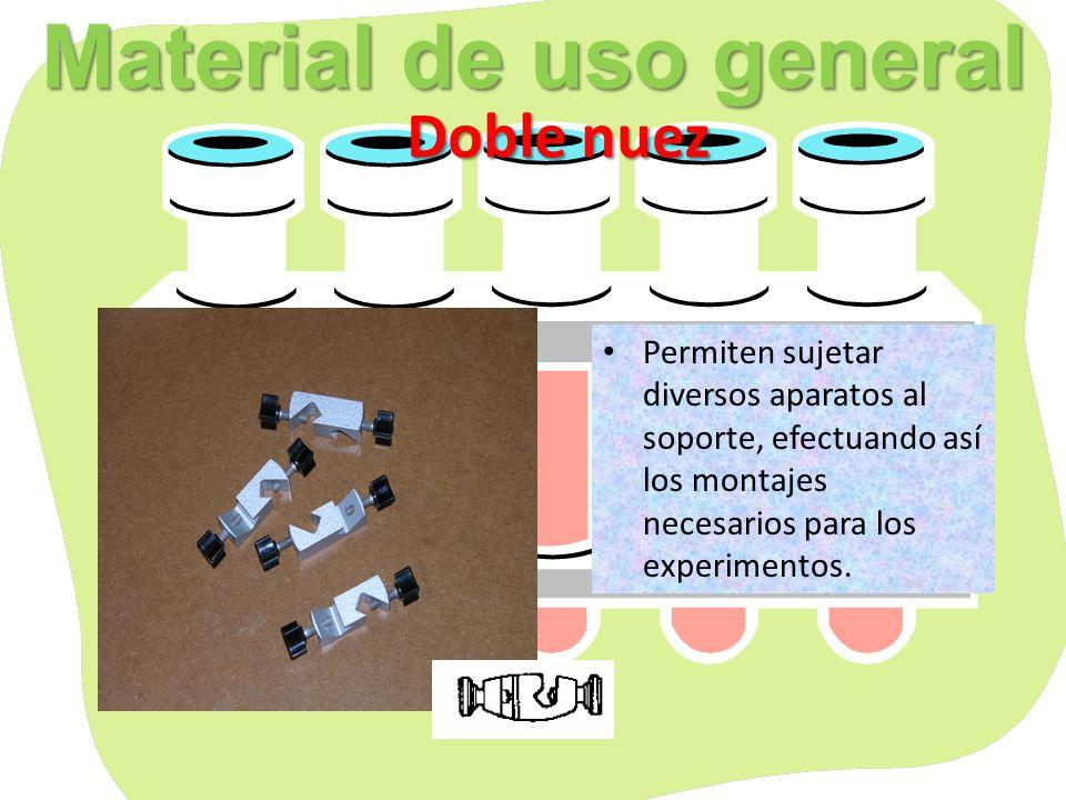 Materialpara contener sustancias Material para contener sustancias Frasco lavador Frasco de plástico con tapón horadado por el que sale un tubo.
