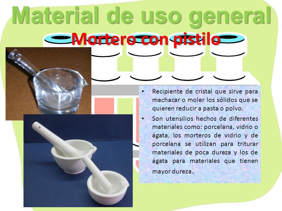 Material de uso general Capsula de porcelana Permite carbonizar elementos químicos.