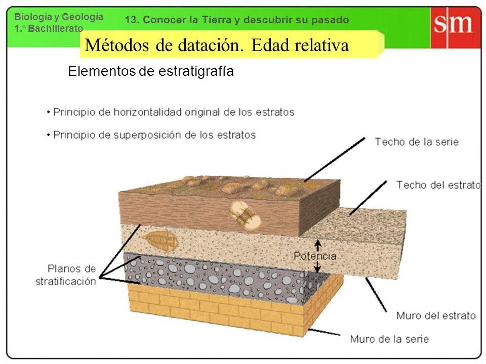 Métodos de datación. Edad relativa Elementos de estratigrafía Biología y Geología 1.º Bachillerato 13. Conocer la Tierra y descubrir su pasado