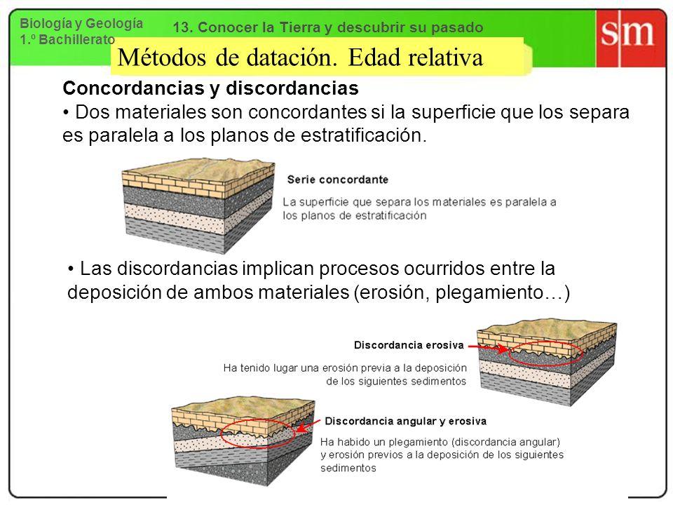 Métodos de datación. Edad relativa Concordancias y discordancias Dos materiales son concordantes si la superficie que los separa es paralela a los pla