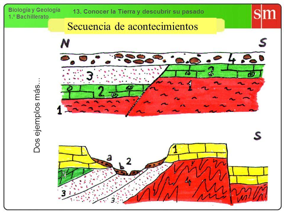 Secuencia de acontecimientos Dos ejemplos más… Biología y Geología 1.º Bachillerato 13. Conocer la Tierra y descubrir su pasado