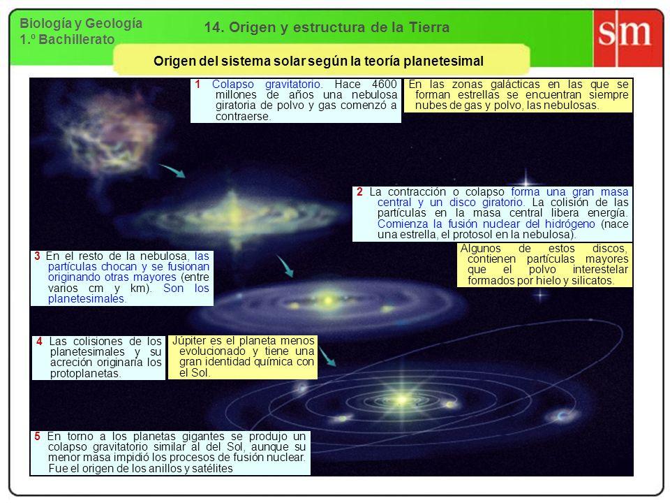 Biología y Geología 1.º Bachillerato 14. Origen y estructura de la Tierra Origen del sistema solar según la teoría planetesimal 1 Colapso gravitatorio