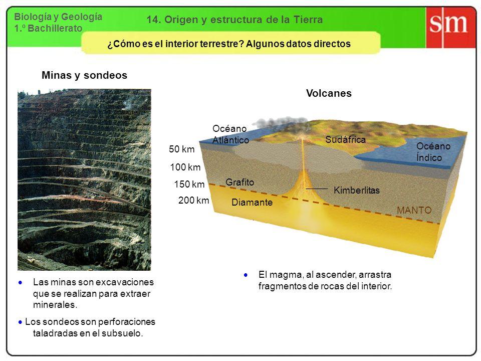 Biología y Geología 1.º Bachillerato 14. Origen y estructura de la Tierra ¿Cómo es el interior terrestre? Algunos datos directos Las minas son excavac