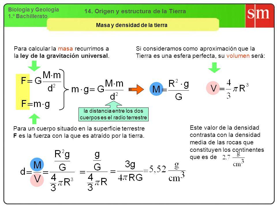 Biología y Geología 1.º Bachillerato 14. Origen y estructura de la Tierra Masa y densidad de la tierra Para un cuerpo situado en la superficie terrest
