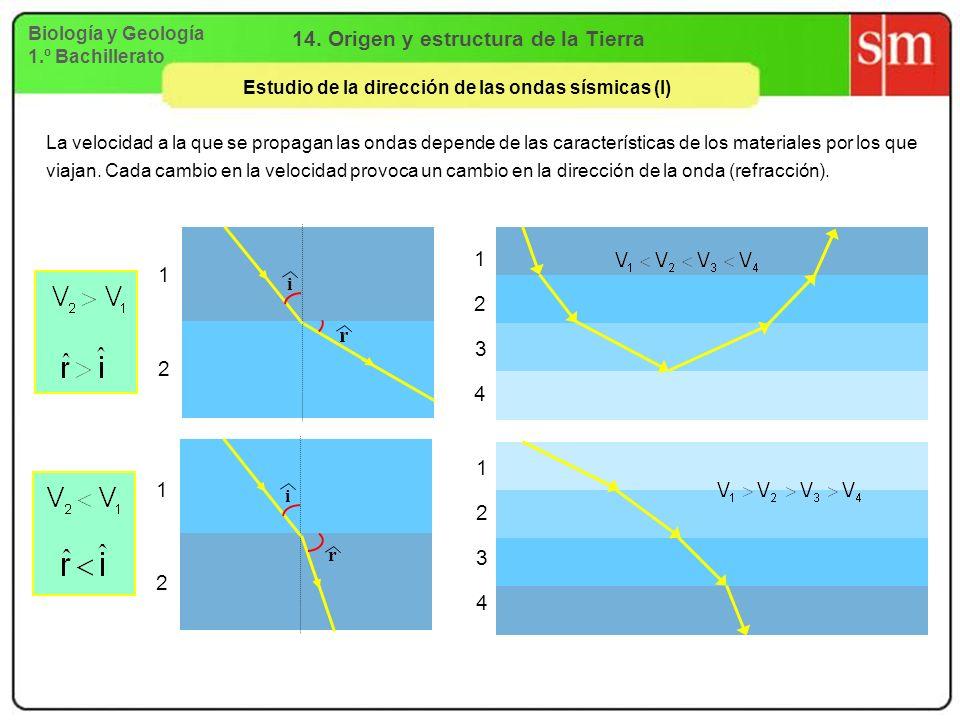 Biología y Geología 1.º Bachillerato 14. Origen y estructura de la Tierra Estudio de la dirección de las ondas sísmicas (I) 1 2 1 2 1 2 4 3 1 2 4 3 i