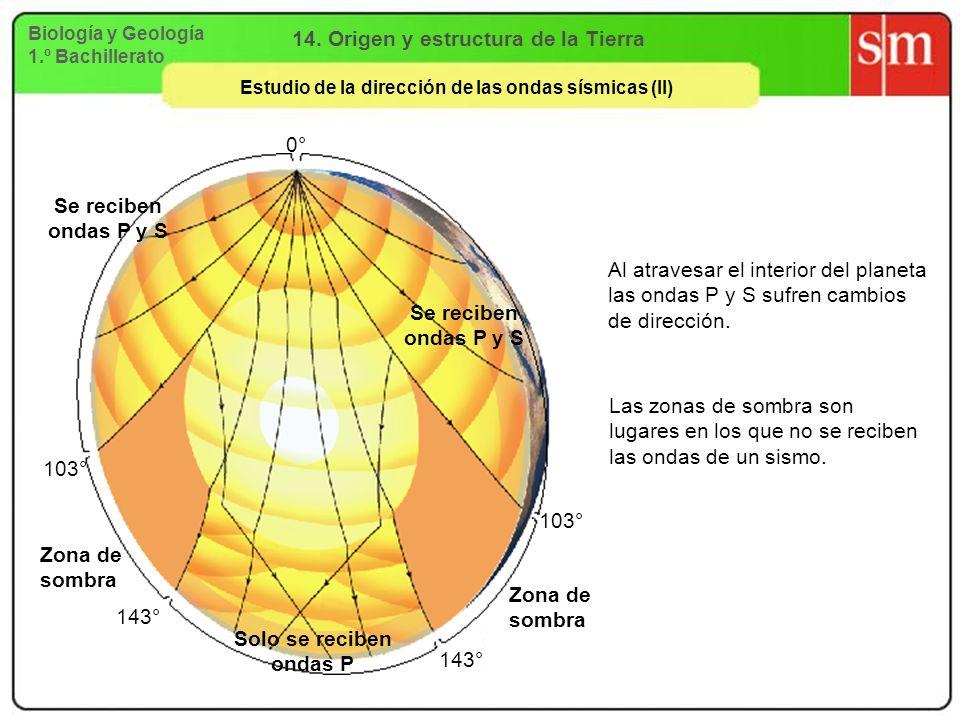 Biología y Geología 1.º Bachillerato 14. Origen y estructura de la Tierra Estudio de la dirección de las ondas sísmicas (II) Al atravesar el interior