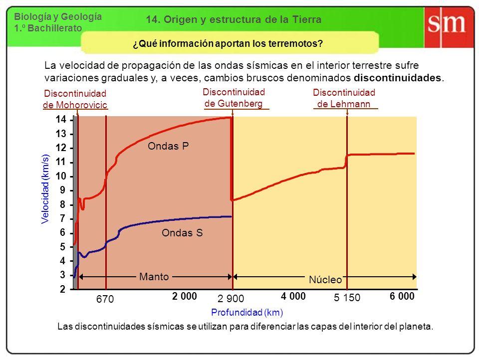 Biología y Geología 1.º Bachillerato 14. Origen y estructura de la Tierra ¿Qué información aportan los terremotos? 2 3 4 5 6 7 8 9 10 11 12 13 14 2 00