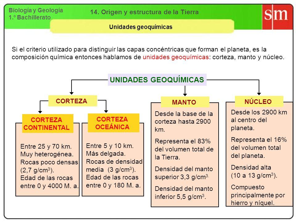 Biología y Geología 1.º Bachillerato 14. Origen y estructura de la Tierra Unidades geoquímicas Entre 25 y 70 km. Muy heterogénea. Rocas poco densas (2