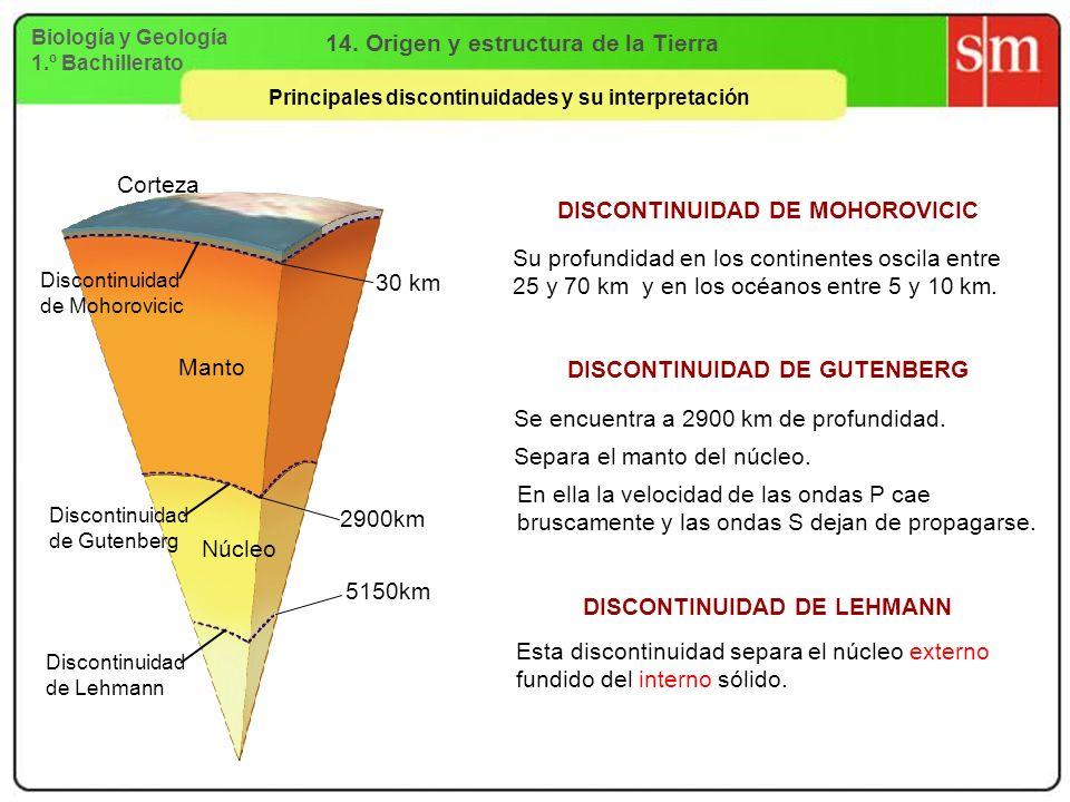 Biología y Geología 1.º Bachillerato 14. Origen y estructura de la Tierra Principales discontinuidades y su interpretación Corteza Manto Núcleo 30 km
