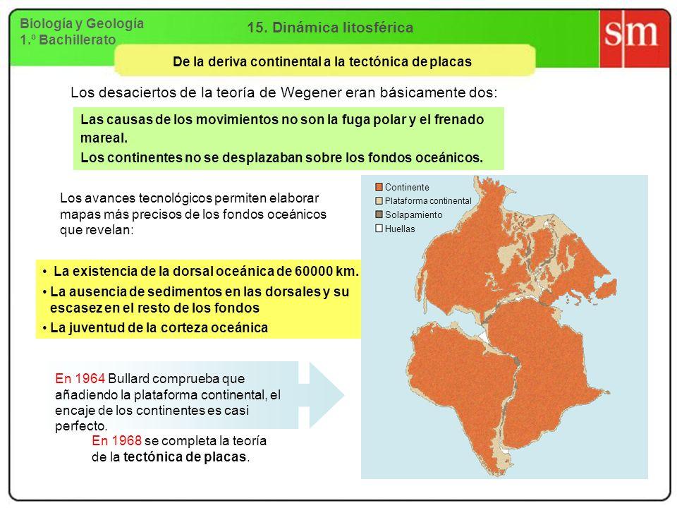 Biología y Geología 1.º Bachillerato 15. Dinámica litosférica De la deriva continental a la tectónica de placas Los desaciertos de la teoría de Wegene