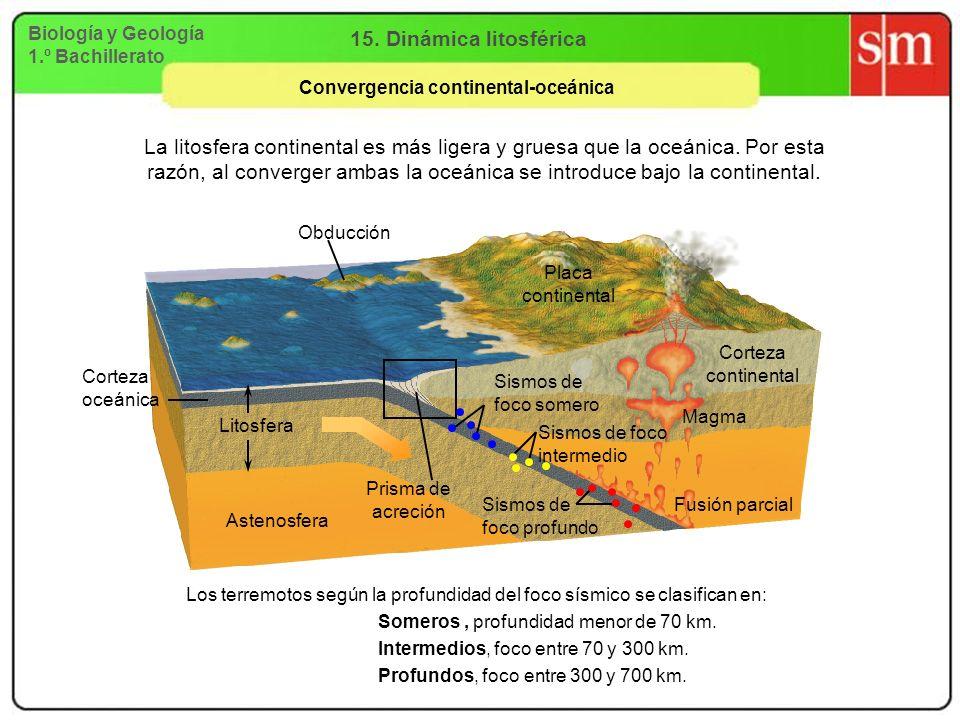 Biología y Geología 1.º Bachillerato 15. Dinámica litosférica Convergencia continental-oceánica La litosfera continental es más ligera y gruesa que la