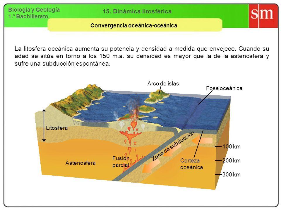 Biología y Geología 1.º Bachillerato 15. Dinámica litosférica Convergencia oceánica-oceánica Zona de subducción Astenosfera Litosfera Fusión parcial 1