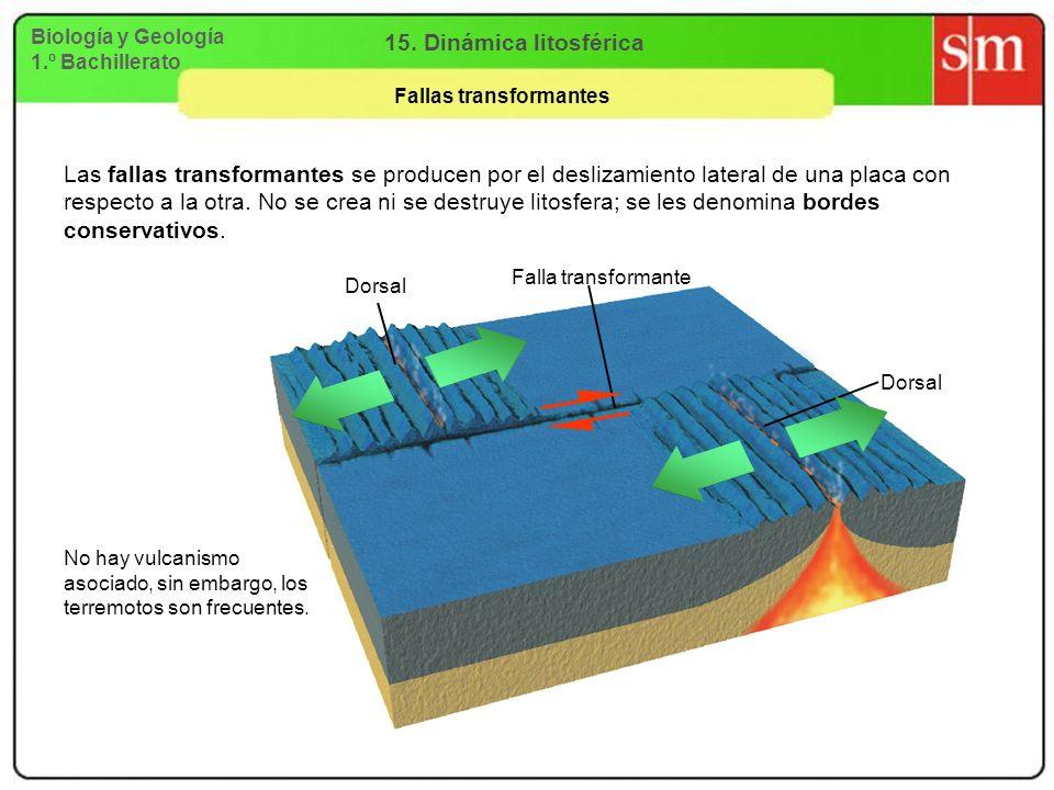 Biología y Geología 1.º Bachillerato 15. Dinámica litosférica Fallas transformantes Las fallas transformantes se producen por el deslizamiento lateral