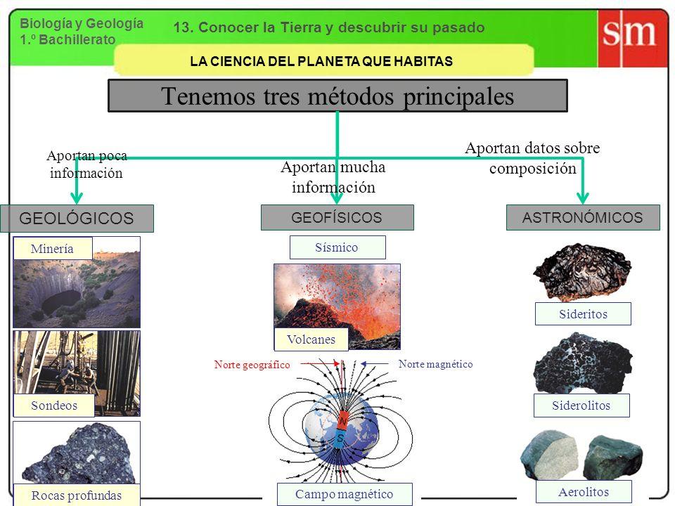 Biología y Geología 1.º Bachillerato 13. Conocer la Tierra y descubrir su pasado LA CIENCIA DEL PLANETA QUE HABITAS Tenemos tres métodos principales M