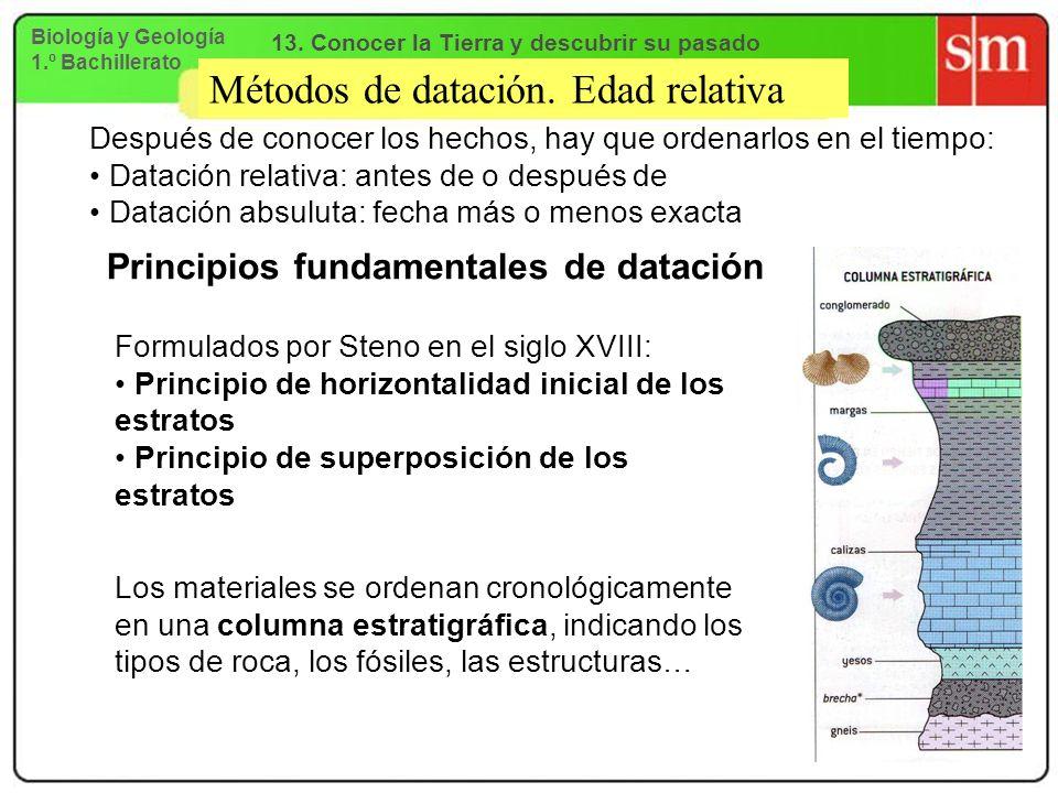 Métodos de datación. Edad relativa Principios fundamentales de datación Después de conocer los hechos, hay que ordenarlos en el tiempo: Datación relat