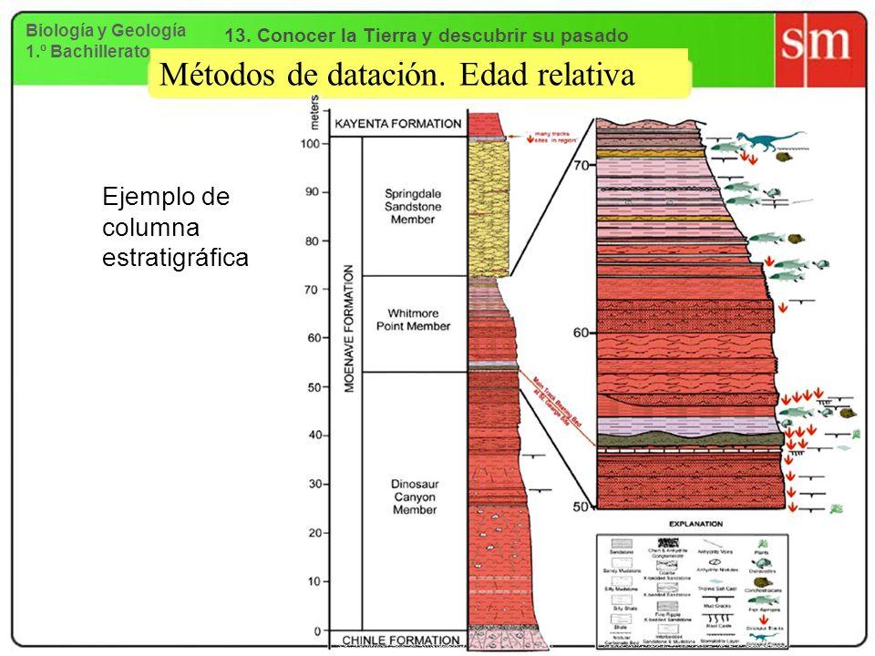 Métodos de datación. Edad relativa Ejemplo de columna estratigráfica Biología y Geología 1.º Bachillerato 13. Conocer la Tierra y descubrir su pasado