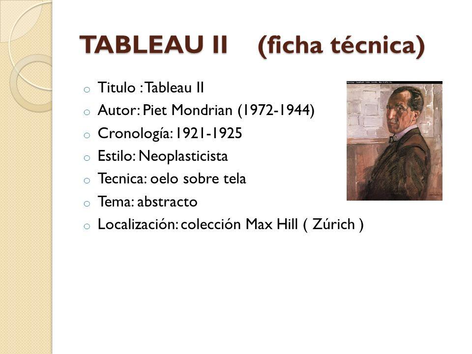 TABLEAU II (ficha técnica) o Titulo : Tableau II o Autor: Piet Mondrian (1972-1944) o Cronología: 1921-1925 o Estilo: Neoplasticista o Tecnica: oelo s