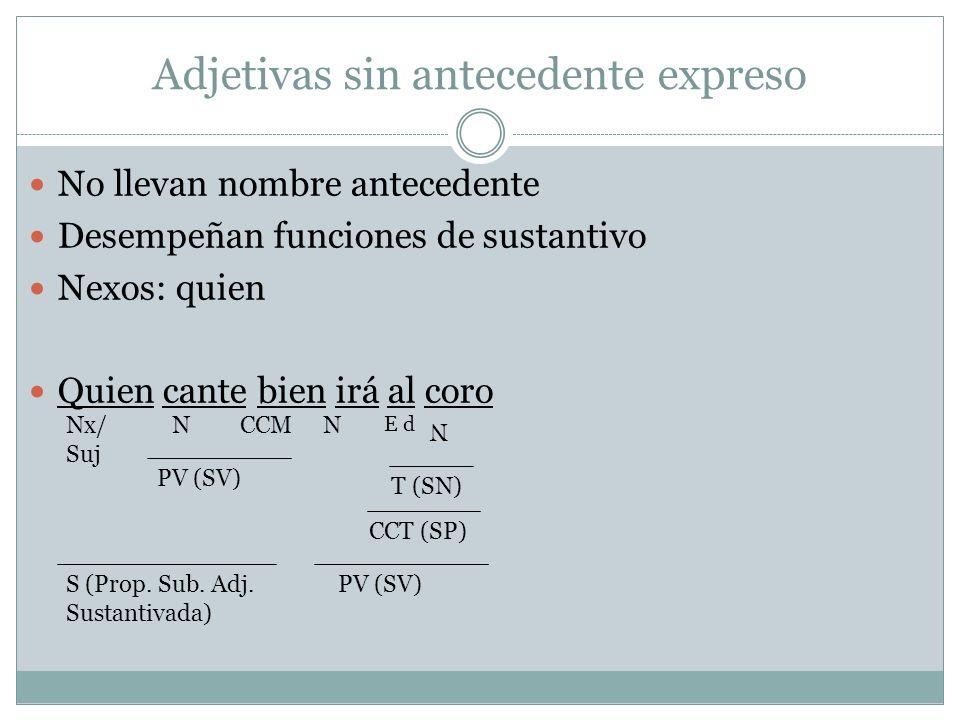 Adjetivas sin antecedente expreso No llevan nombre antecedente Desempeñan funciones de sustantivo Nexos: quien Quien cante bien irá al coro Nx/ Suj NCCM E d N N T (SN) CCT (SP) PV (SV) S (Prop.