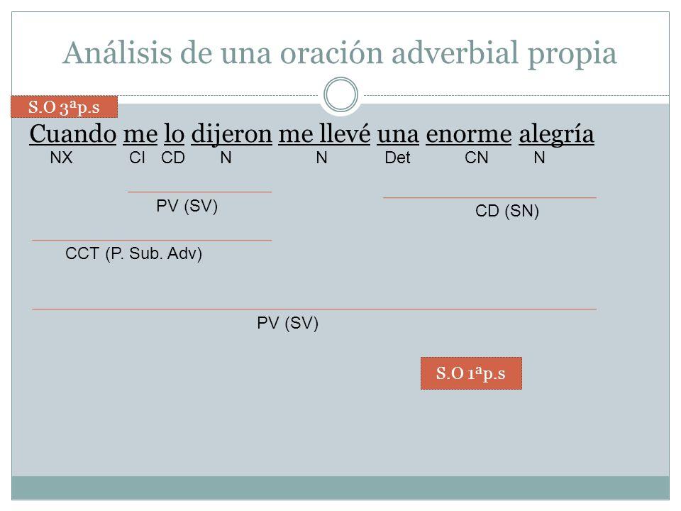 Análisis de una oración adverbial propia Cuando me lo dijeron me llevé una enorme alegría NXNNCDCINCNDet CD (SN) PV (SV) CCT (P. Sub. Adv) PV (SV) S.O