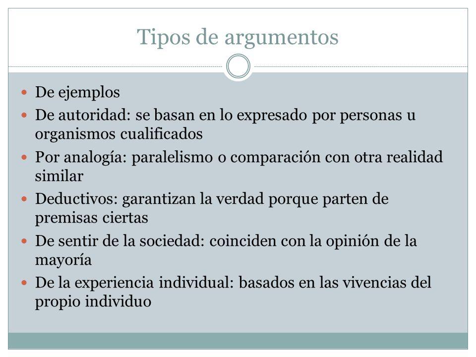 Tipos de argumentos De ejemplos De autoridad: se basan en lo expresado por personas u organismos cualificados Por analogía: paralelismo o comparación