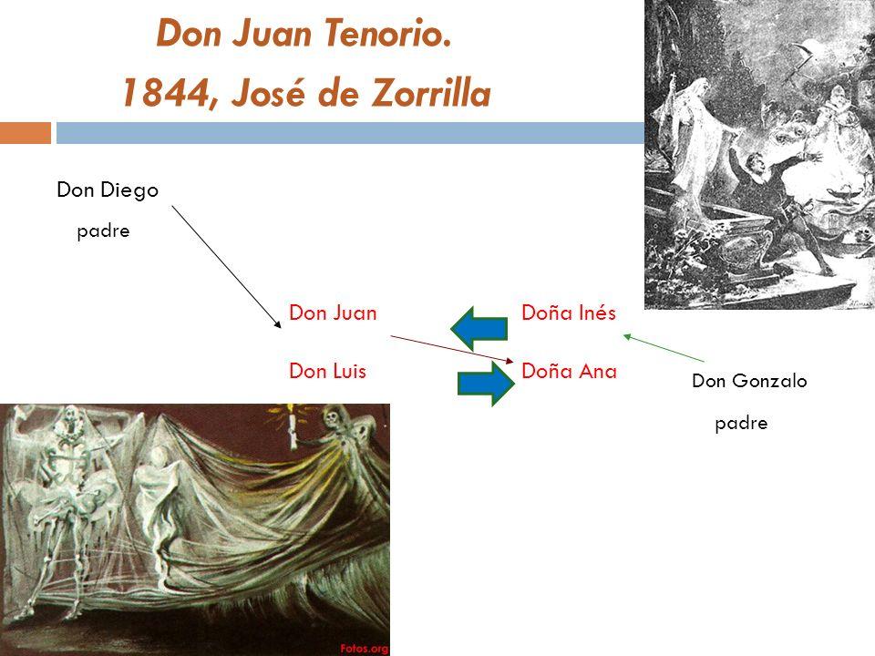 Don Juan Tenorio. 1844, José de Zorrilla Doña Inés Doña Ana Don Juan Don Luis padre Don Diego Don Gonzalo padre