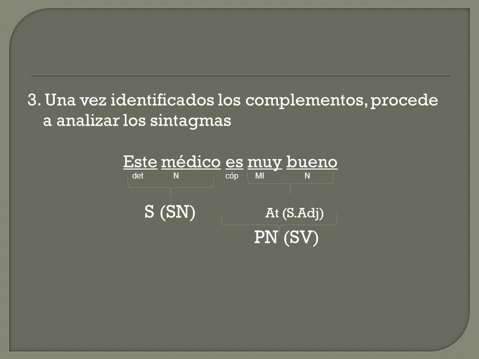 3. Una vez identificados los complementos, procede a analizar los sintagmas Este médico es muy bueno S (SN) At (S.Adj) PN (SV) detNMIcópN