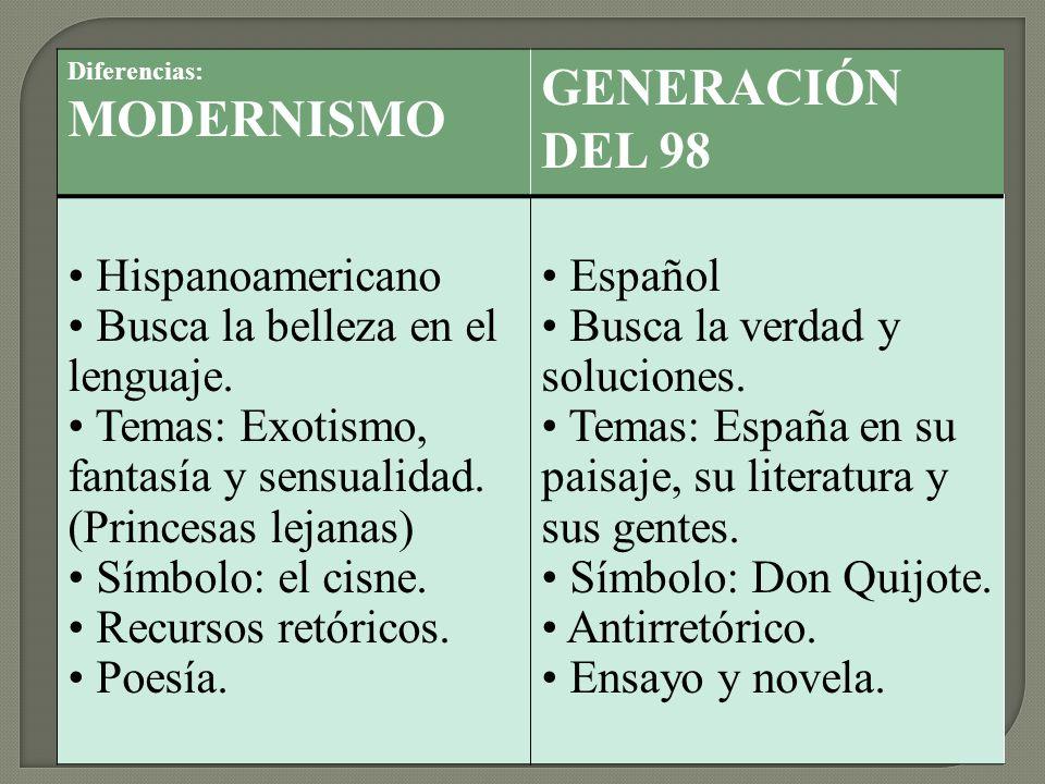 Rasgos modernistas: Nostalgia Símbolos existencialismo Temas: España, tiempo, paisaje, amor y muerte.