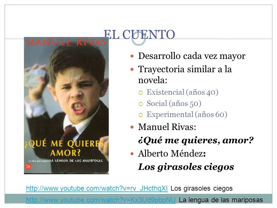 EL CUENTO Desarrollo cada vez mayor Trayectoria similar a la novela: Existencial (años 40) Social (años 50) Experimental (años 60) Manuel Rivas: ¿Qué