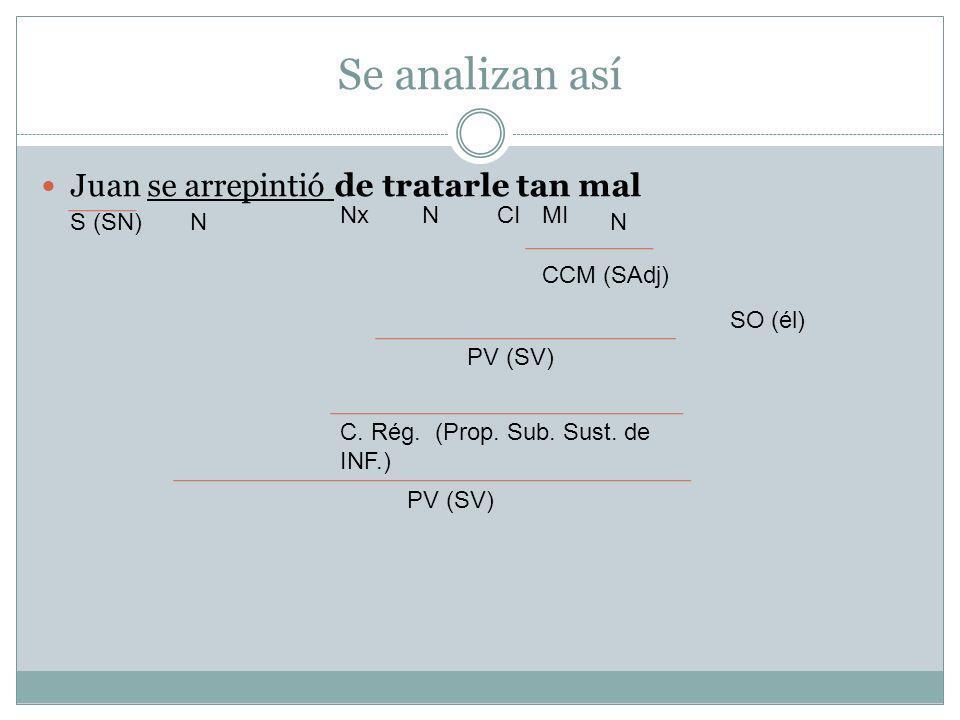 Se analizan así Juan se arrepintió de tratarle tan mal S (SN)N NxNMI N CCM (SAdj) PV (SV) SO (él) C. Rég. (Prop. Sub. Sust. de INF.) PV (SV) CI