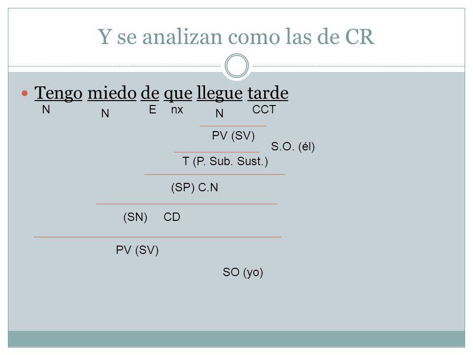 Y se analizan como las de CR Tengo miedo de que llegue tarde N CD nx N CCT PV (SV) S.O. (él) (SN) PV (SV) N E T (P. Sub. Sust.) SO (yo) (SP) C.N