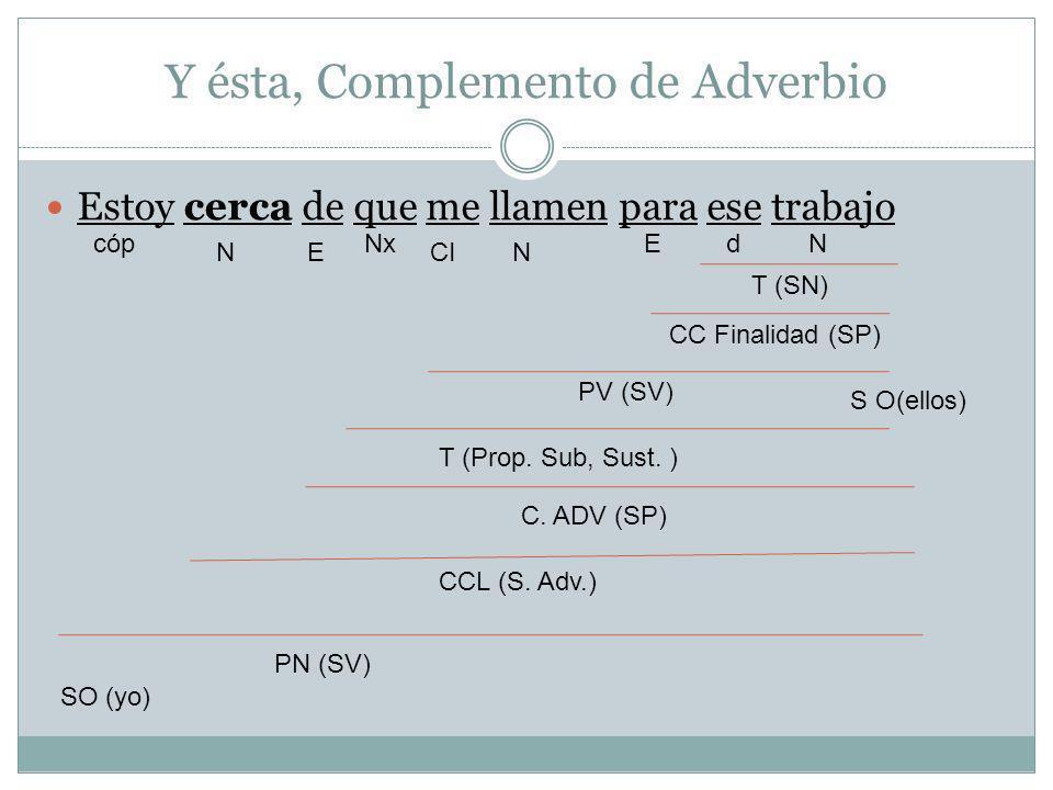 Y ésta, Complemento de Adverbio Estoy cerca de que me llamen para ese trabajo SO (yo) cóp NE dN S O(ellos) C. ADV (SP) CCL (S. Adv.) PN (SV) NCI PV (S