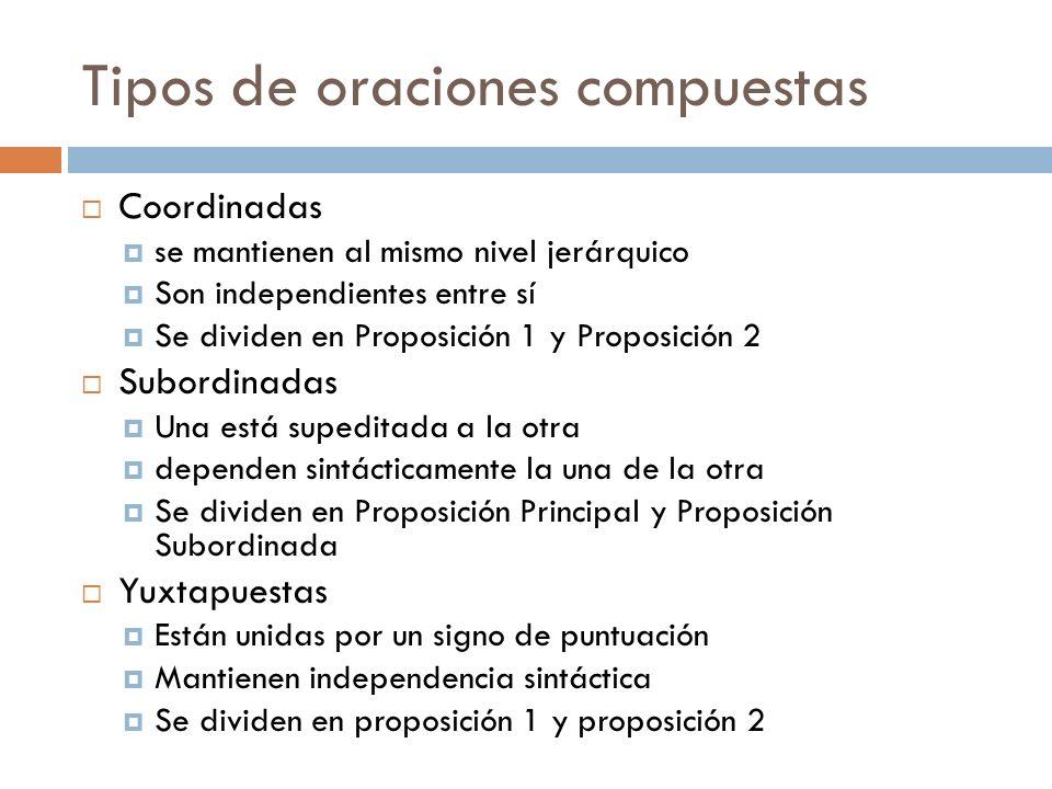 Tipos de oraciones compuestas Coordinadas se mantienen al mismo nivel jerárquico Son independientes entre sí Se dividen en Proposición 1 y Proposición