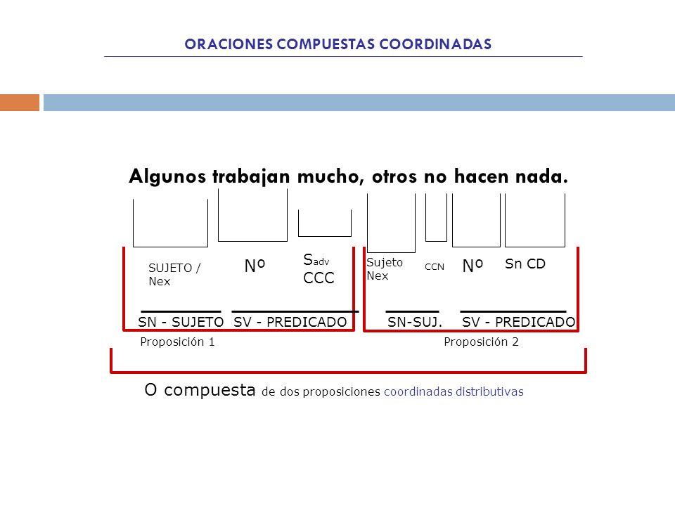 Algunos trabajan mucho, otros no hacen nada. Nº Sn CD Proposición 1 Proposición 2 O compuesta de dos proposiciones coordinadas distributivas SUJETO /