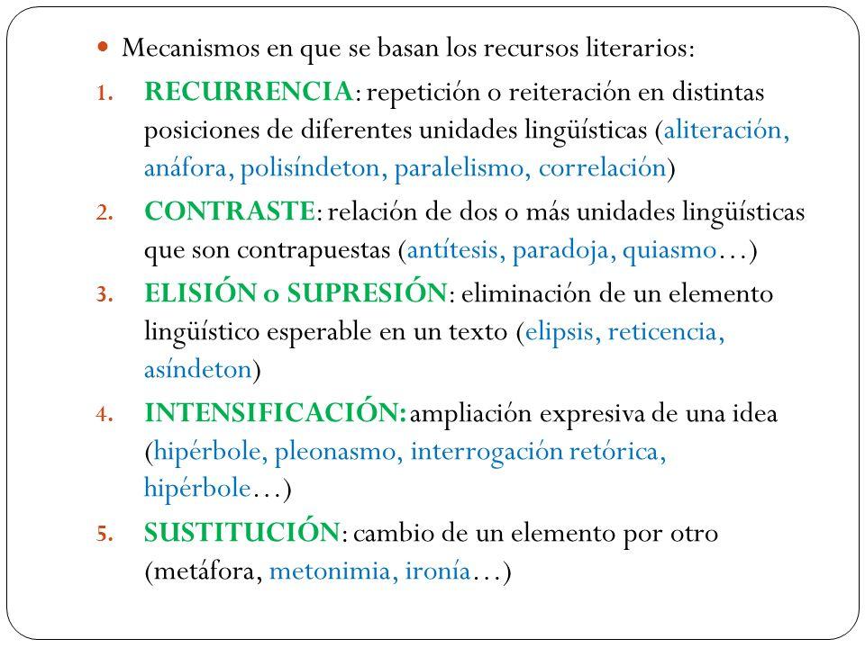 Mecanismos en que se basan los recursos literarios: 1. RECURRENCIA: repetición o reiteración en distintas posiciones de diferentes unidades lingüístic