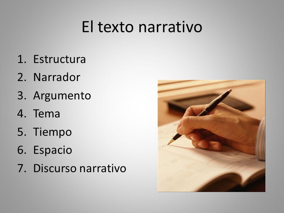 El texto narrativo 1.Estructura 2.Narrador 3.Argumento 4.Tema 5.Tiempo 6.Espacio 7.Discurso narrativo