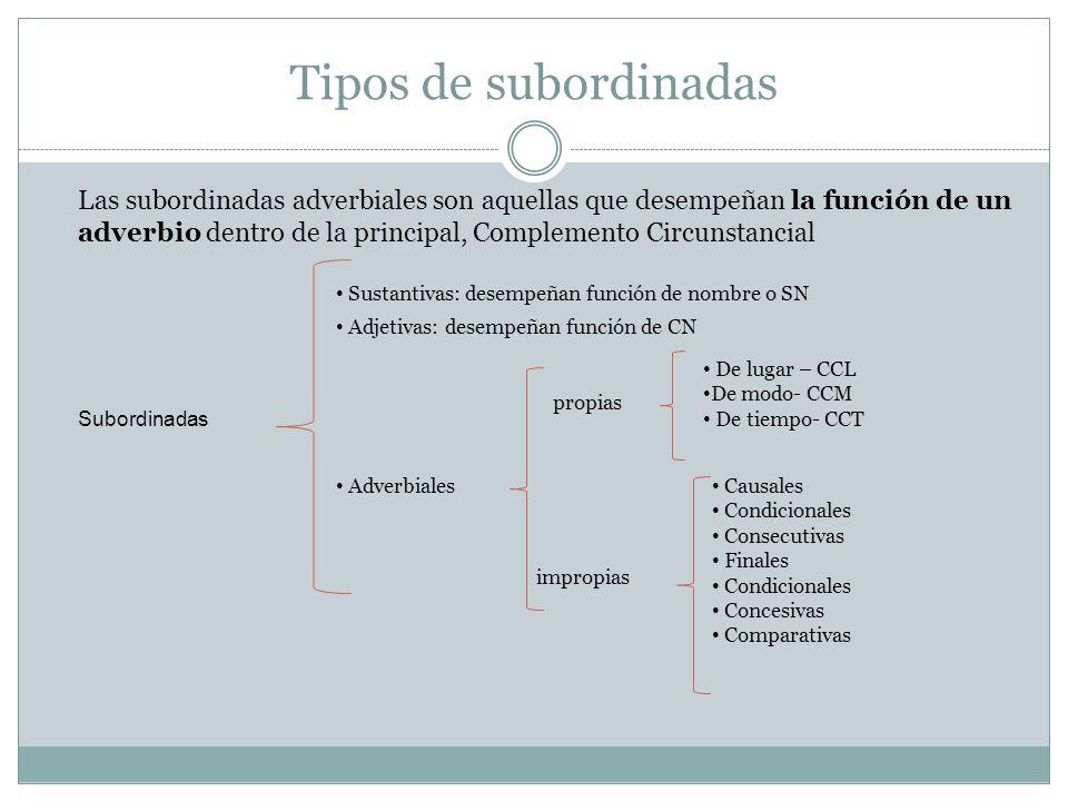 Tipos de subordinadas Las subordinadas adverbiales son aquellas que desempeñan la función de un adverbio dentro de la principal, Complemento Circunsta