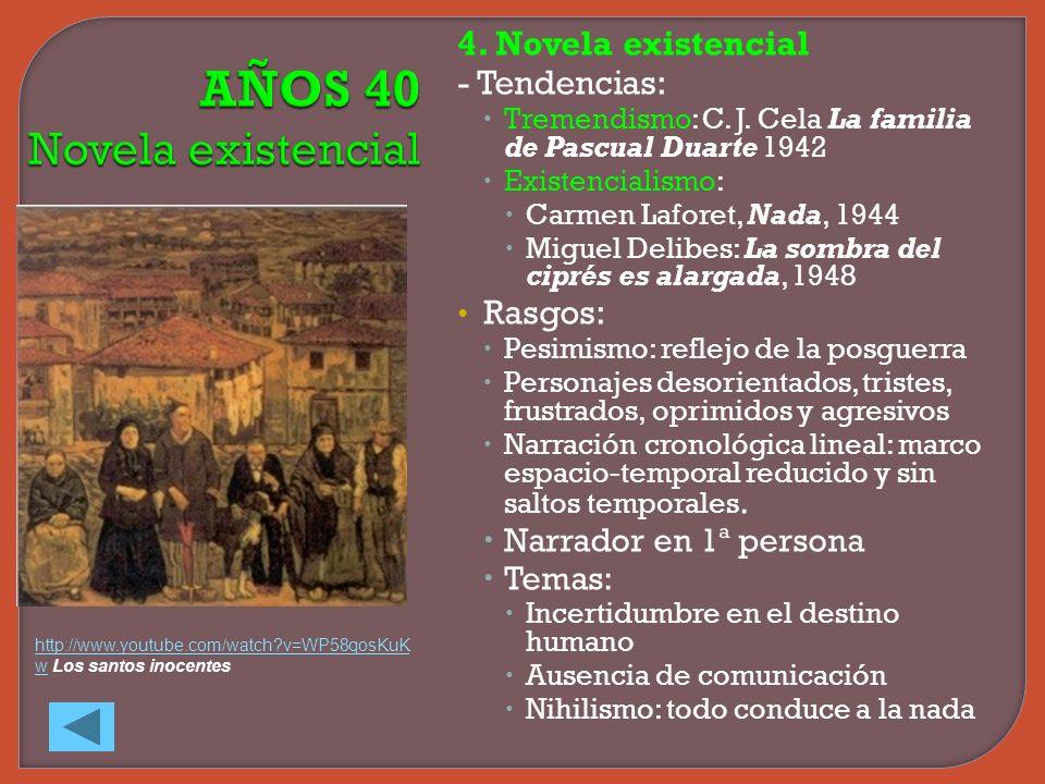 4. Novela existencial - Tendencias: Tremendismo: C. J. Cela La familia de Pascual Duarte 1942 Existencialismo: Carmen Laforet, Nada, 1944 Miguel Delib