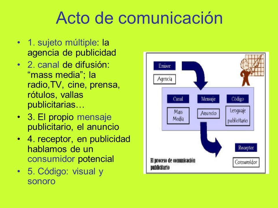 Acto de comunicación 1. sujeto múltiple: la agencia de publicidad 2. canal de difusión: mass media; la radio,TV, cine, prensa, rótulos, vallas publici