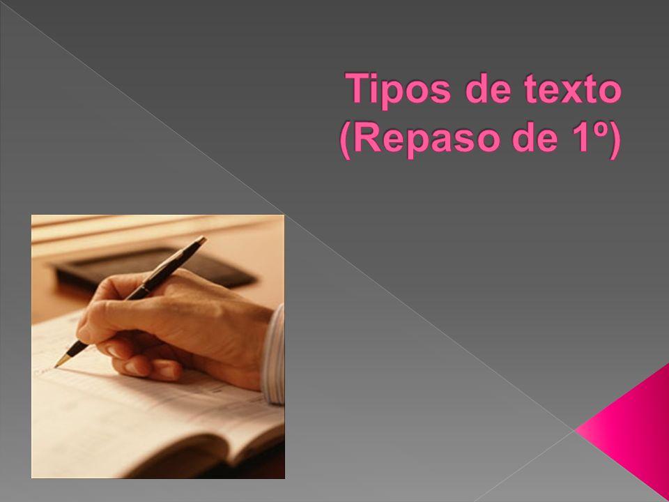emisorreceptor mensaje canal códig o Situación extralingüística y contextual