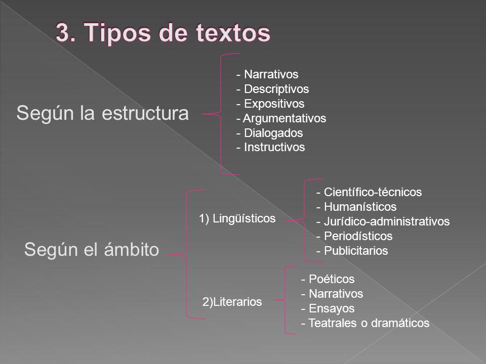 Según la estructura - Narrativos - Descriptivos - Expositivos - Argumentativos - Dialogados - Instructivos 1) Lingüísticos 2)Literarios - Científico-t