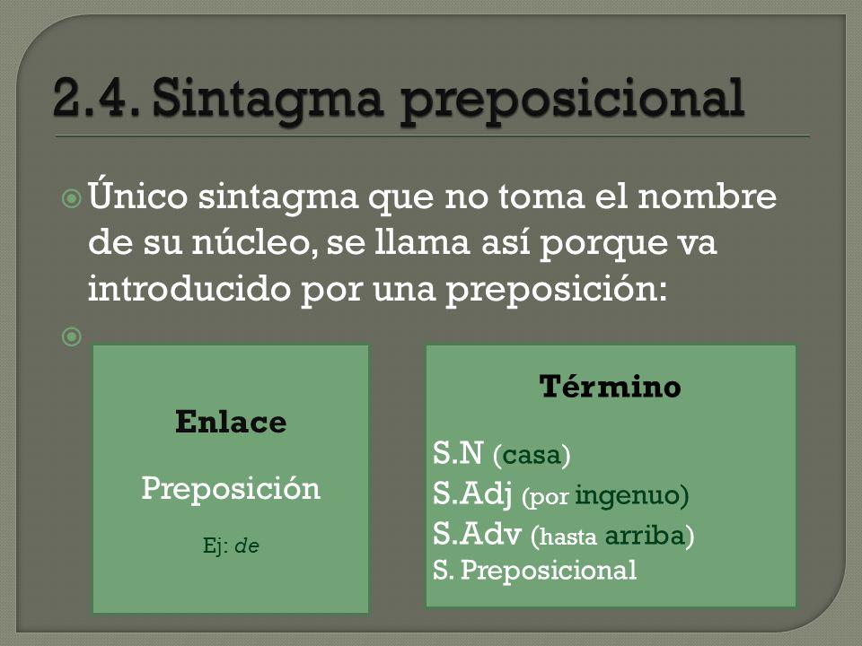 Único sintagma que no toma el nombre de su núcleo, se llama así porque va introducido por una preposición: Enlace Preposición Ej: de Término S.N (casa